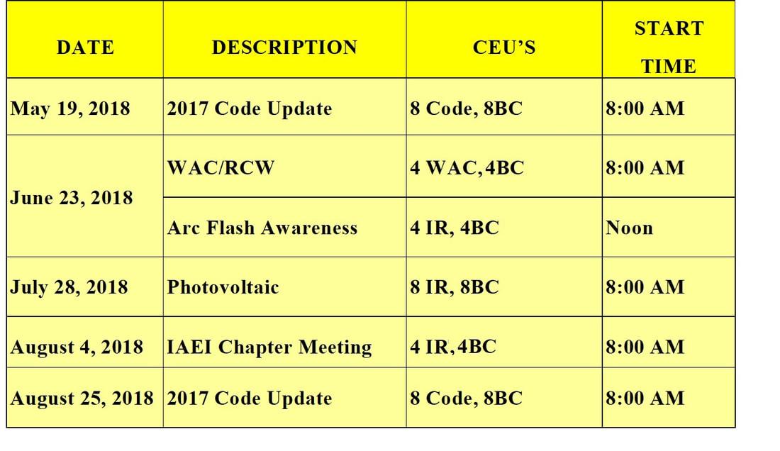 Ceu Classes International Association Of Electrical